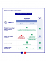 Infographies – mesures déconfinement phase 2