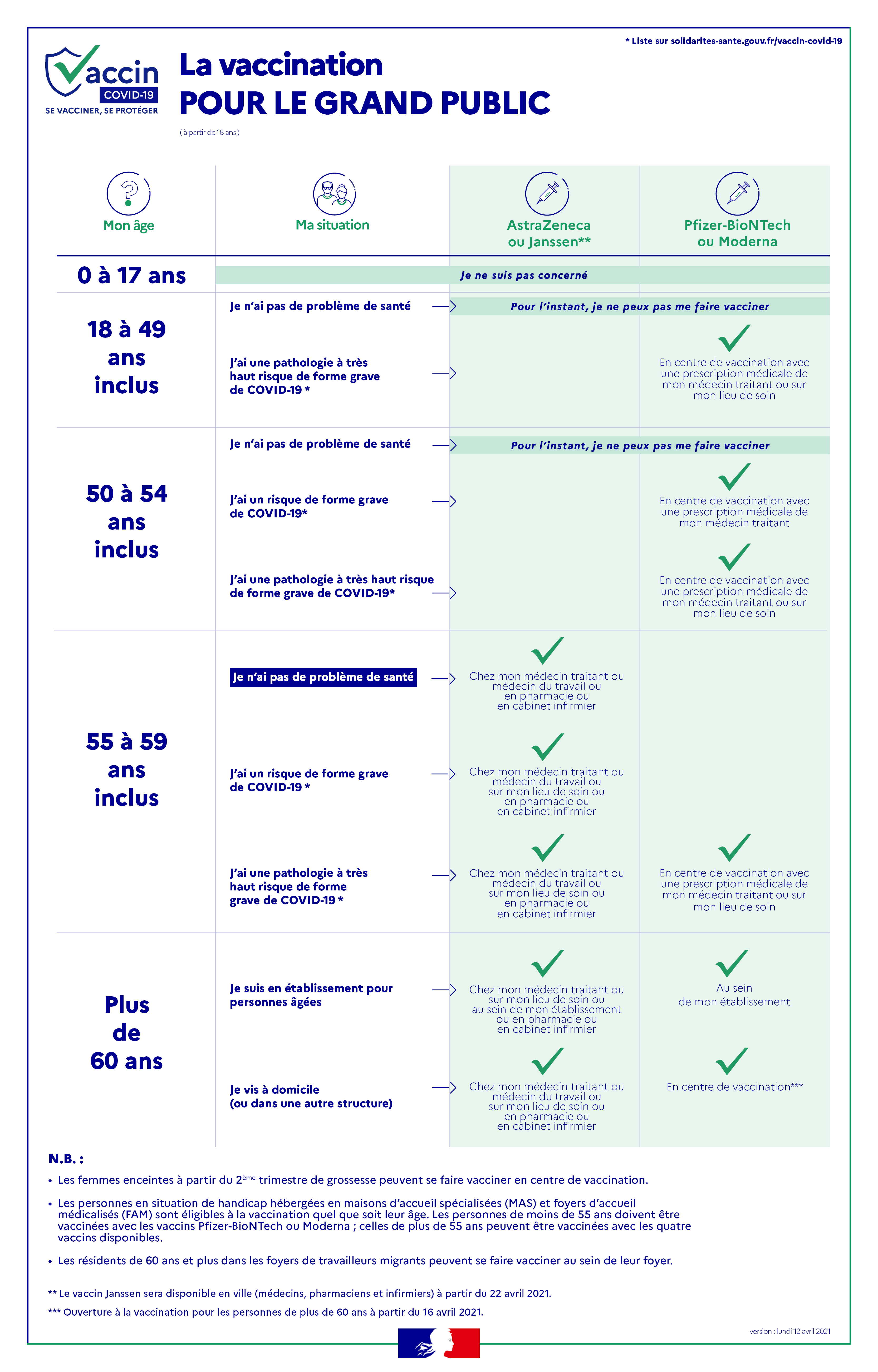 Infographie La vaccination Grand public